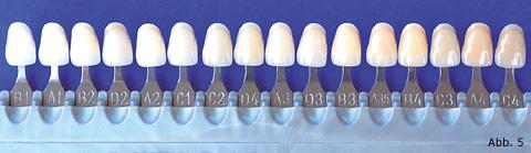 Farbe Für Zähne
