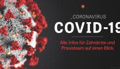 ZWP online Thema zum Coronavirus – Alle Infos im Überblick