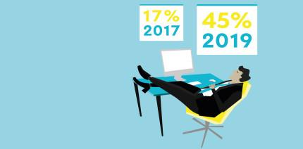 Neue Studie zeigt: Jeder Dritte denkt über neuen Job nach