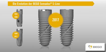 Die Evolution der S-Line – BEGO Semados® SC/SCX-Implantate