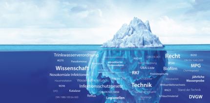 RKI-konforme und rechtssichere Wasserhygienekonzepte