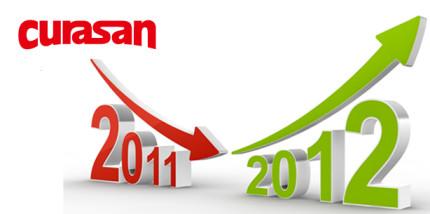curasan AG: Erstes Quartal 2012 im Zeichen des Vertriebsaufbaus