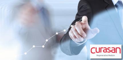 curasan präsentiert strategischen Ausblick bis 2016