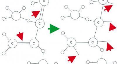 Lichthärtung in der Kunststoff-Verblendtechnik