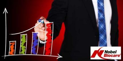Nobel Biocare: Jahresbericht 2012 mit Umsatzsteigerung