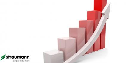 Straumann: 9 % organisches Wachstum im ersten Halbjahr 2015