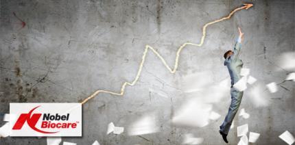 Nobel Biocare: Marktanteilsgewinn und beschleunigtes Umsatzwachstum