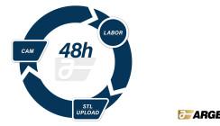 ARGEN Digital bietet Backup-Fräsleistungen für Labore