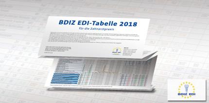 BDIZ EDI-Tabelle 2018 vergleicht BEMA, GOZ und GOÄ auf einen Blick