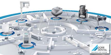 VistaSoft Monitor: das Smart Home für Ihre Praxis