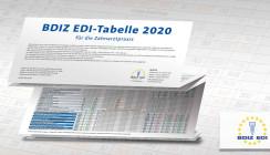 Der volle Durchblick mit der BDIZ EDI-Tabelle 2020