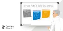 Dentsply Sirona Clinical Affairs 2018: Fast 432.000 Teilnehmer