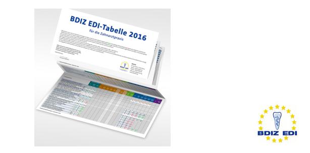 Die BDIZ EDI-Tabelle 2016 ist da