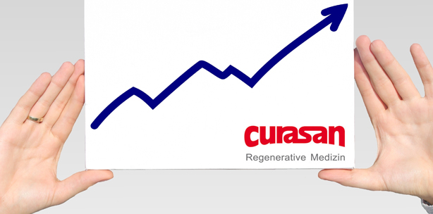 curasan AG: Starkes erstes Quartal 2013