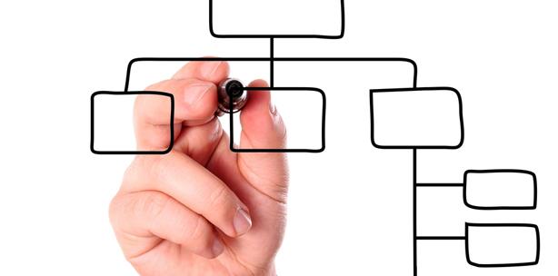 Modernes Controlling - Frühwarnsystem für die Zahnarztpraxis - Teil 4