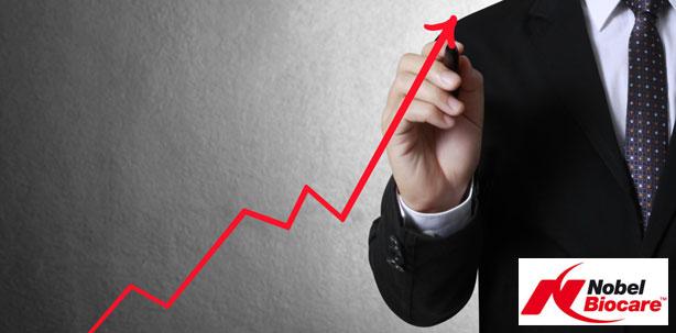 Nobel Biocare steigert Umsatz für das Jahr 2013 um 2,2 %