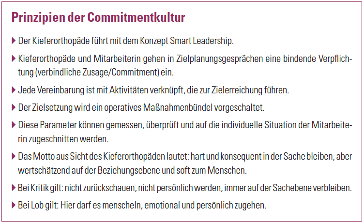 Prinzipien der Commitmentkultur