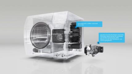 Hygoclave 90 mit DuraSteam technology – Der erste einer neuen Ära